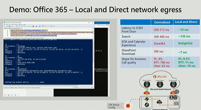 Office 365 - Local and Direct network egress