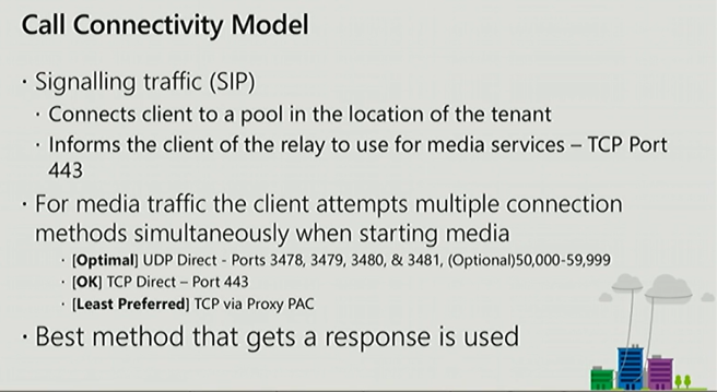 Call Connectivity Model