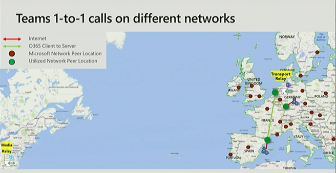 Teams 1-to1 calls on different networks