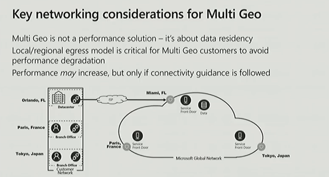 Key networking considerations for Multi Geo