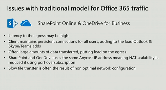 Issues with traditional model for Office 365 traffic